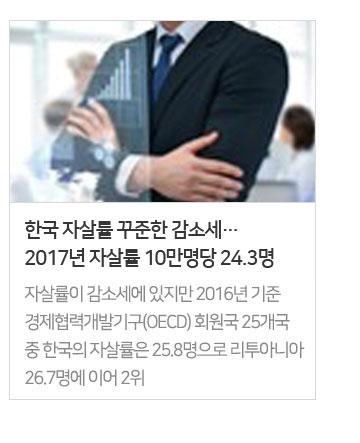 한국 자살률 꾸준한 감소세… 2017년 자살률 10만명당 24.3명