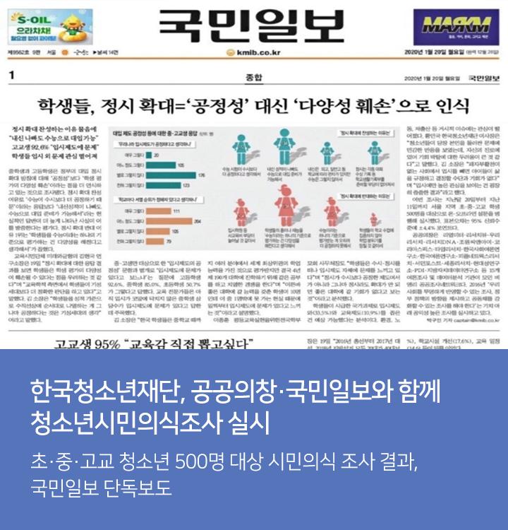 한국청소년재단, 공공의창·국민일보와 함께 청소년시민의식조사 실시